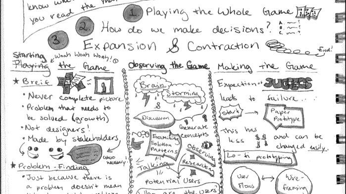 Sketchnotes: Undergraduate UXResearch