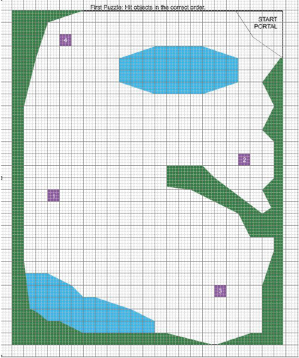 2D Schematic of Level 1